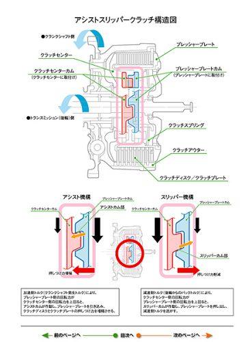 Honda-CBR1000RR-FactBook-2013-02-01-22-37-51