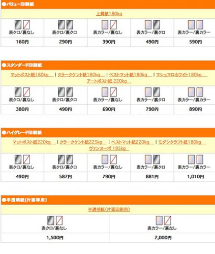 料金、お支払い_-_名刺印刷_名刺作成ならマヒトデザイン100枚160円~