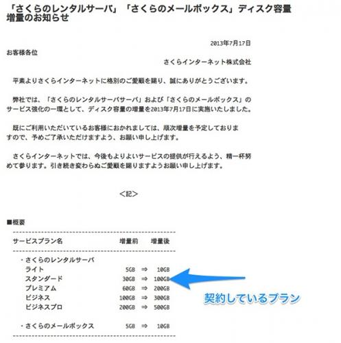 「さくらのレンタルサーバ」「さくらのメールボックス」ディスク容量増量のお知らせ___レンタルサーバーはさくらインターネット
