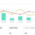 数字で見た今年のtakkaja.com